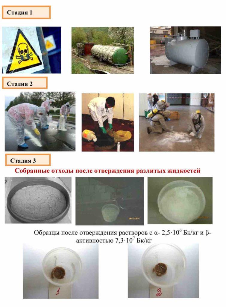 Полимерная продукция (Радиевый институт)